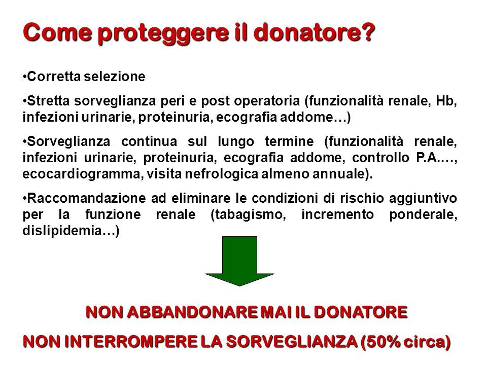 Come proteggere il donatore? Corretta selezioneCorretta selezione Stretta sorveglianza peri e post operatoria (funzionalità renale, Hb, infezioni urin