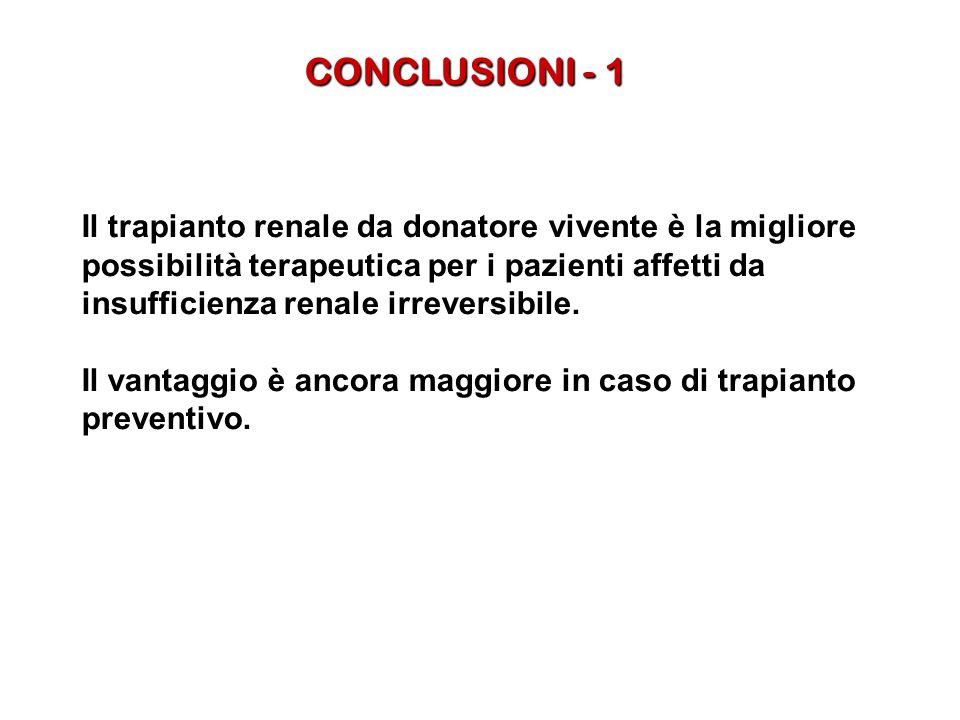 CONCLUSIONI - 1 Il trapianto renale da donatore vivente è la migliore possibilità terapeutica per i pazienti affetti da insufficienza renale irreversi