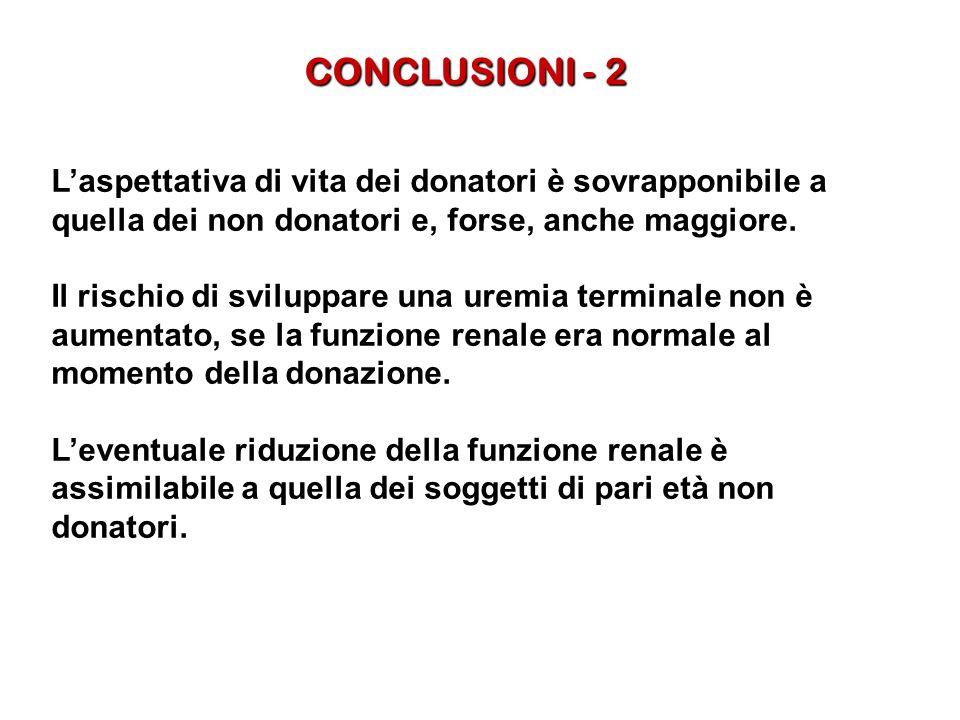CONCLUSIONI - 2 Laspettativa di vita dei donatori è sovrapponibile a quella dei non donatori e, forse, anche maggiore. Il rischio di sviluppare una ur