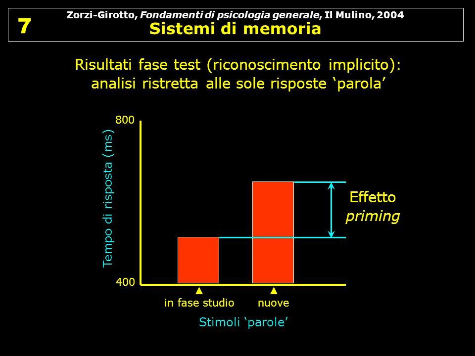 Zorzi-Girotto, Fondamenti di psicologia generale, Il Mulino, 2004 Sistemi di memoria 7 7 Risultati fase test (riconoscimento implicito): analisi ristr