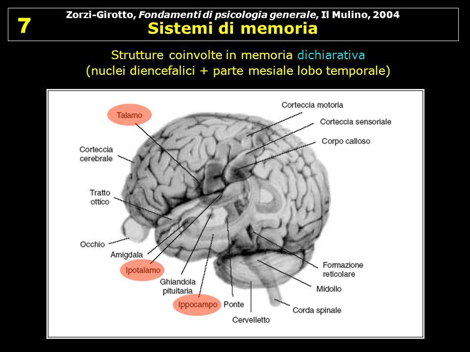 Zorzi-Girotto, Fondamenti di psicologia generale, Il Mulino, 2004 Sistemi di memoria 7 7 Strutture coinvolte in memoria dichiarativa (nuclei diencefal