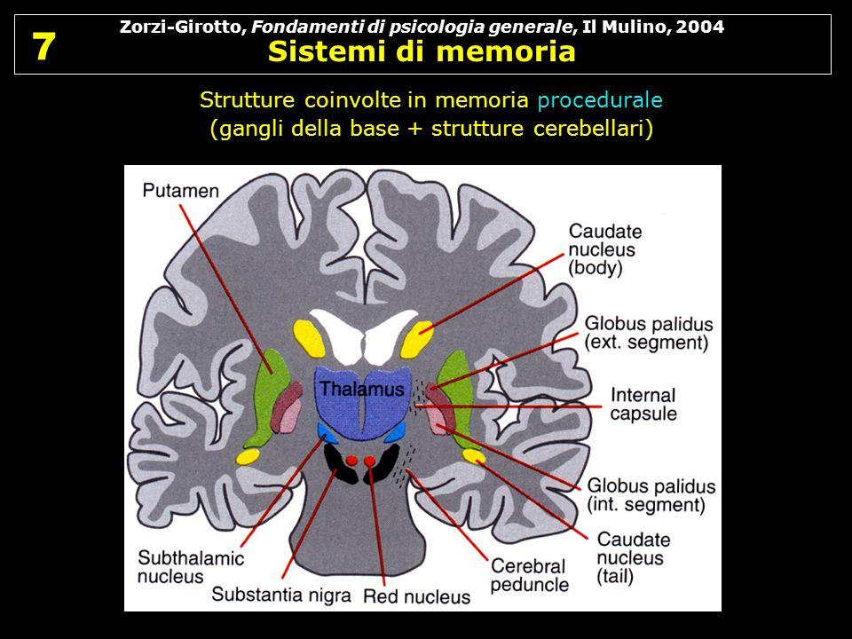 Zorzi-Girotto, Fondamenti di psicologia generale, Il Mulino, 2004 Sistemi di memoria 7 7 Strutture coinvolte in memoria procedurale (gangli della base