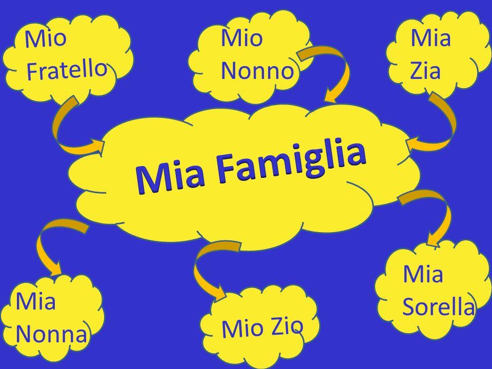 M i o F r a t e l l o Mio Nonno Mia Nonna Mia Sorella Mia Zia M i o Z i o