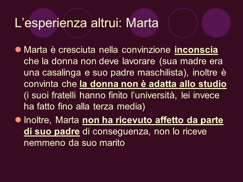 Lesperienza altrui: Marta Marta è cresciuta nella convinzione inconscia che la donna non deve lavorare (sua madre era una casalinga e suo padre maschi
