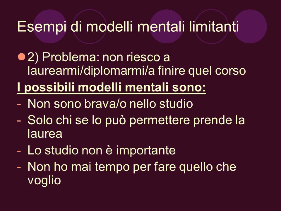 Esempi di modelli mentali limitanti 2) Problema: non riesco a laurearmi/diplomarmi/a finire quel corso I possibili modelli mentali sono: -Non sono bra