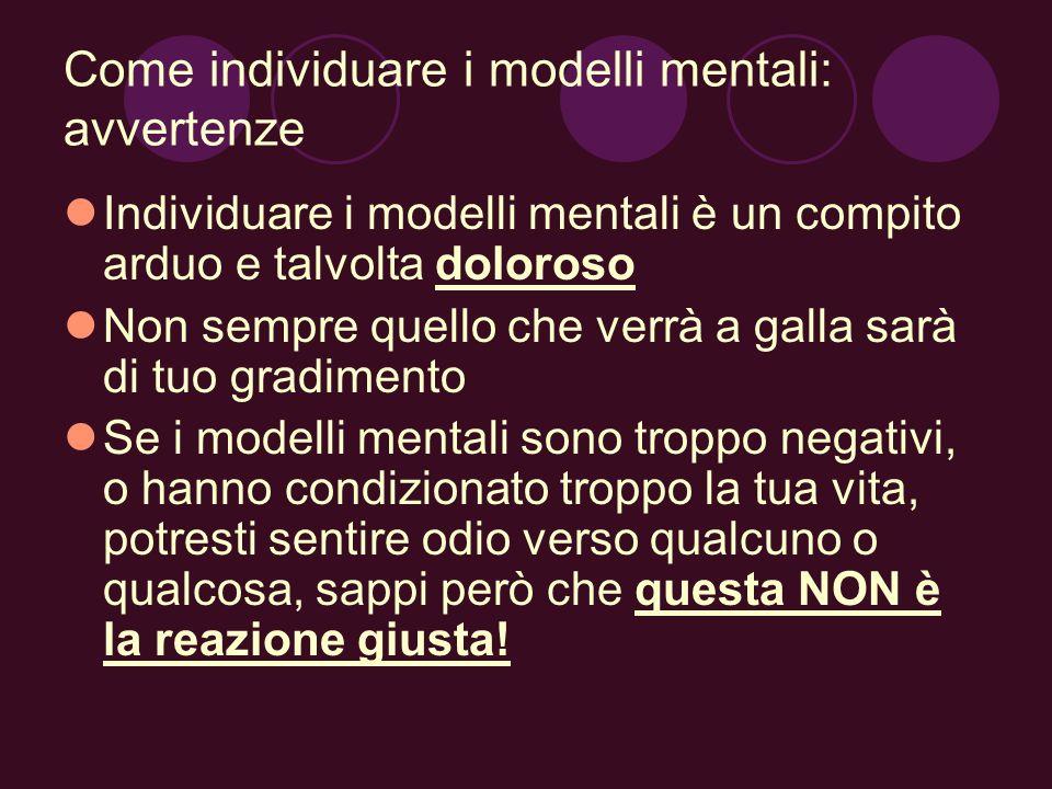 Come individuare i modelli mentali: avvertenze Individuare i modelli mentali è un compito arduo e talvolta doloroso Non sempre quello che verrà a gall