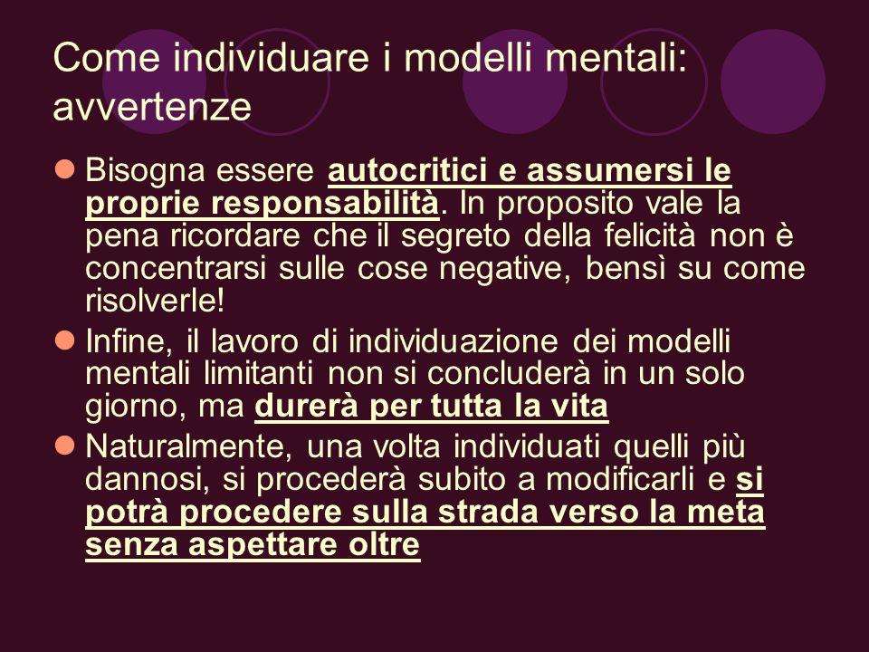 Come individuare i modelli mentali: avvertenze Bisogna essere autocritici e assumersi le proprie responsabilità. In proposito vale la pena ricordare c