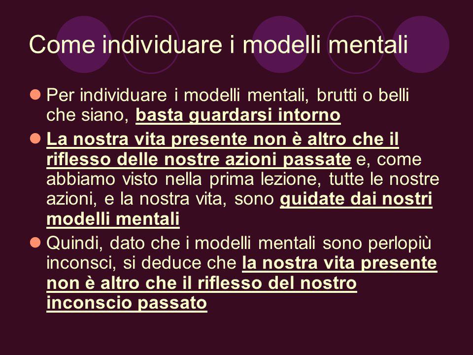 Come individuare i modelli mentali Per individuare i modelli mentali, brutti o belli che siano, basta guardarsi intorno La nostra vita presente non è
