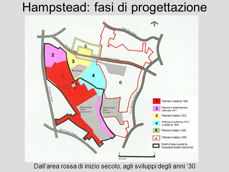 Hampstead: fasi di progettazione Dallarea rossa di inizio secolo, agli sviluppi degli anni 30