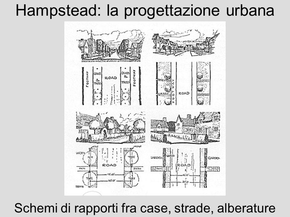 Hampstead: la progettazione urbana Schemi di rapporti fra case, strade, alberature