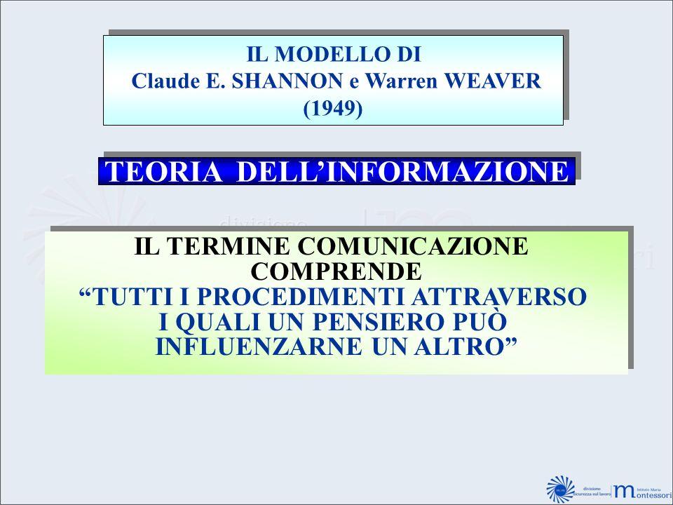 IL MODELLO DI Claude E. SHANNON e Warren WEAVER (1949) IL MODELLO DI Claude E. SHANNON e Warren WEAVER (1949) TEORIA DELLINFORMAZIONE IL TERMINE COMUN