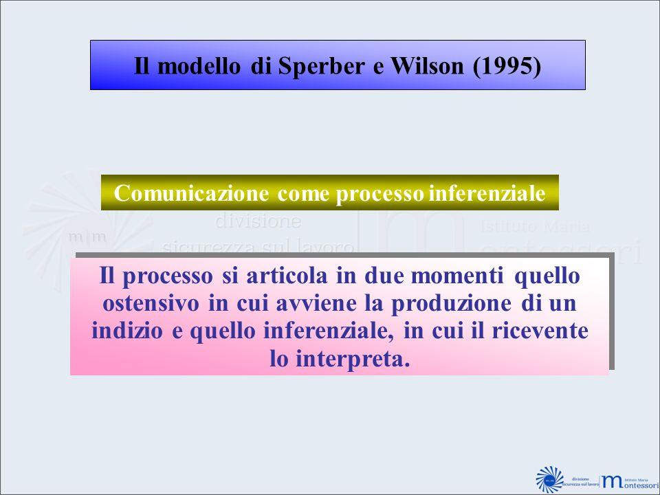 Il modello di Sperber e Wilson (1995) Comunicazione come processo inferenziale Il processo si articola in due momenti quello ostensivo in cui avviene