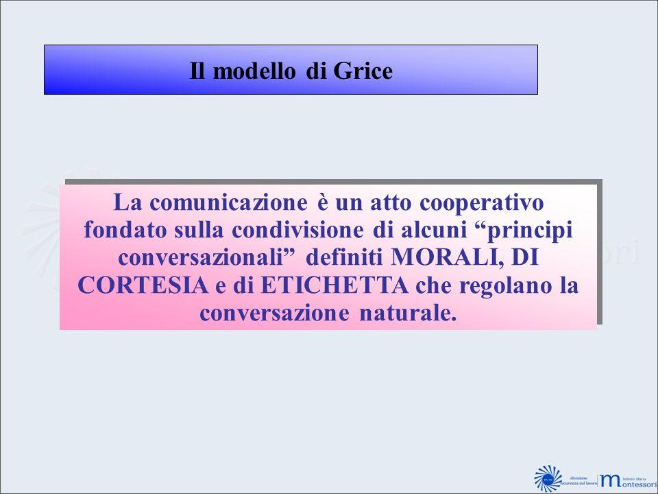 Il modello di Grice La comunicazione è un atto cooperativo fondato sulla condivisione di alcuni principi conversazionali definiti MORALI, DI CORTESIA