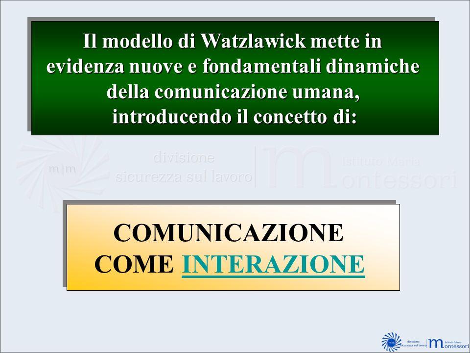 Il modello di Watzlawick mette in evidenza nuove e fondamentali dinamiche della comunicazione umana, introducendo il concetto di: Il modello di Watzla