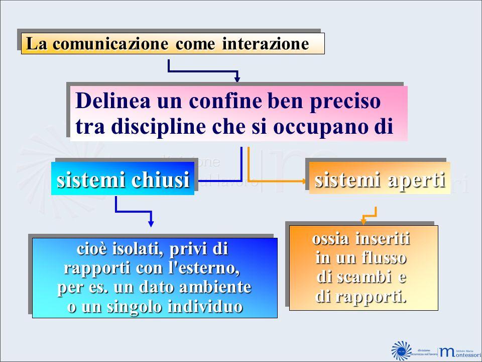 La comunicazione come interazione Delinea un confine ben preciso tra discipline che si occupano di sistemi chiusi sistemi aperti cioè isolati, privi d