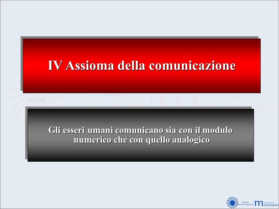 IV Assioma della comunicazione Gli esseri umani comunicano sia con il modulo numerico che con quello analogico numerico che con quello analogico Gli e