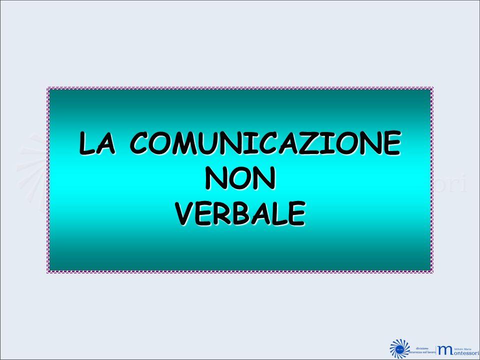 LA COMUNICAZIONE NONVERBALE
