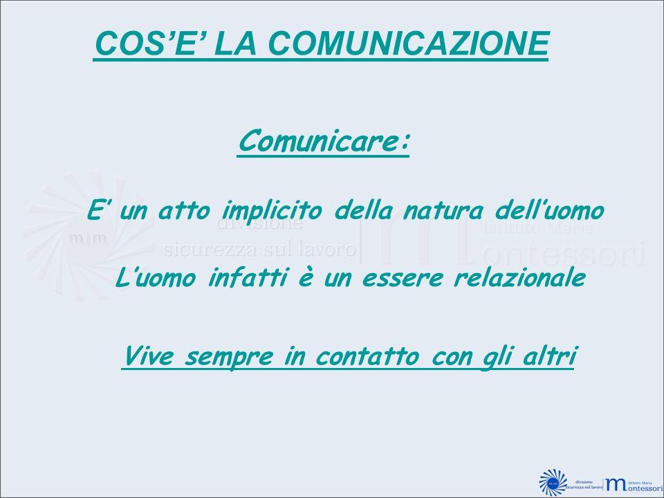 Comunicare: E un atto implicito della natura delluomo Luomo infatti è un essere relazionale Vive sempre in contatto con gli altri COSE LA COMUNICAZION