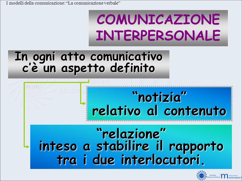 I modelli della comunicazione: La comunicazione verbale COMUNICAZIONE INTERPERSONALE In ogni atto comunicativo cè un aspetto definito notizia relativo