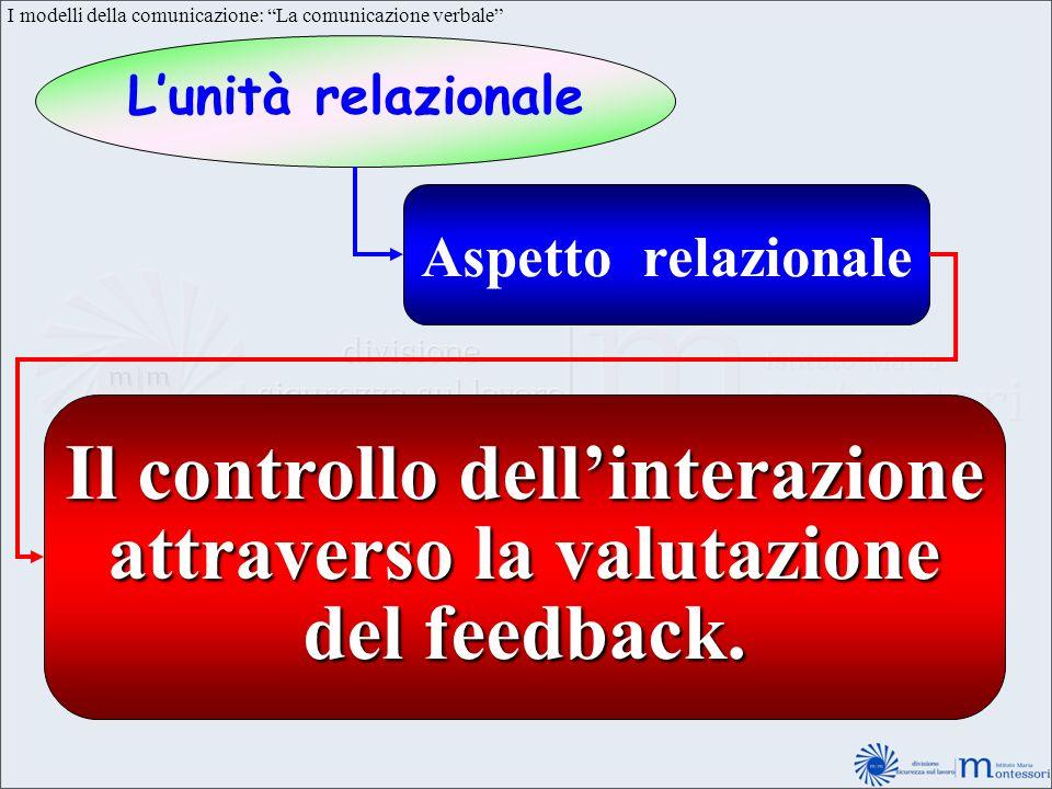 I modelli della comunicazione: La comunicazione verbale Lunità relazionale Aspetto relazionale Il controllo dellinterazione attraverso la valutazione