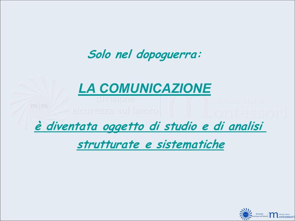 Solo nel dopoguerra: LA COMUNICAZIONE è diventata oggetto di studio e di analisi strutturate e sistematiche