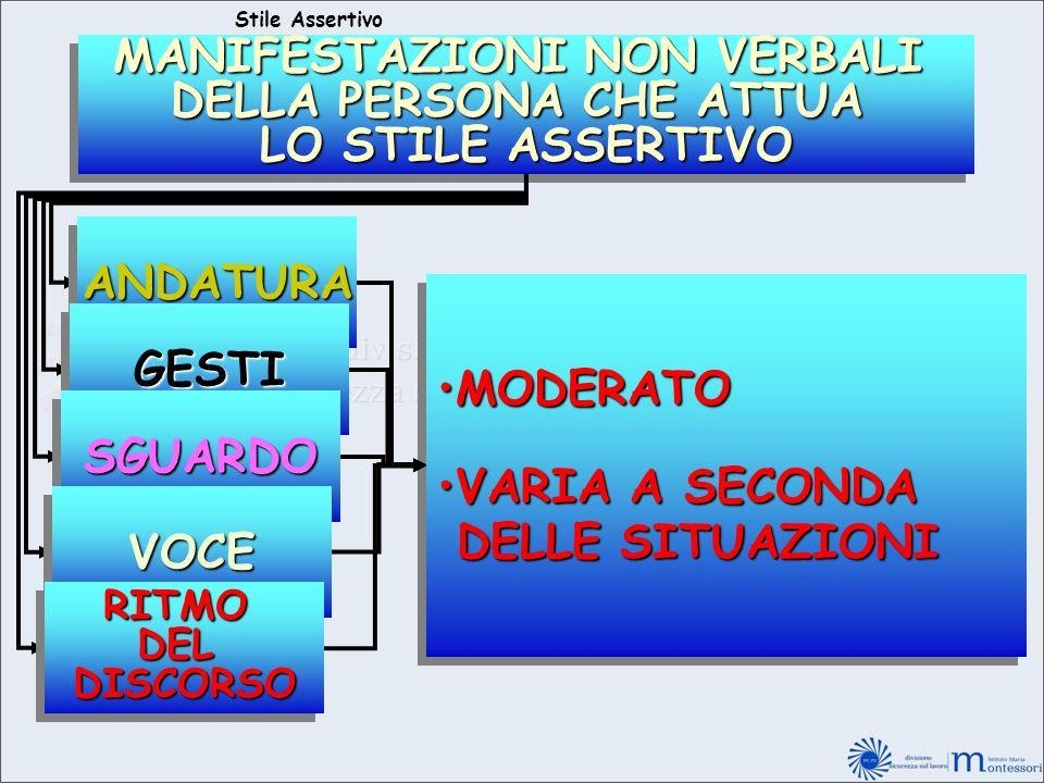 Stile Assertivo MANIFESTAZIONI NON VERBALI DELLA PERSONA CHE ATTUA LO STILE ASSERTIVO MANIFESTAZIONI NON VERBALI DELLA PERSONA CHE ATTUA LO STILE ASSE