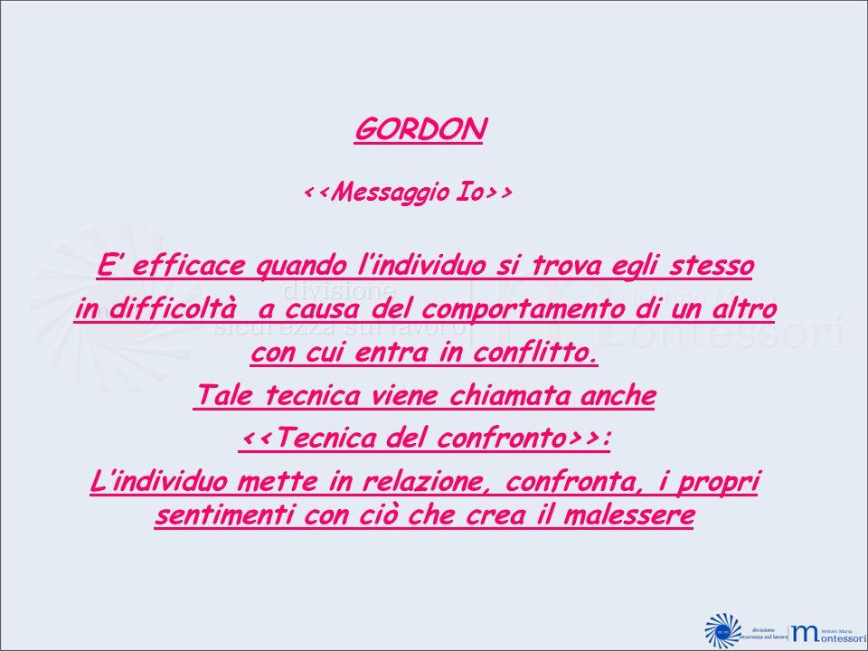 GORDON > E efficace quando lindividuo si trova egli stesso in difficoltà a causa del comportamento di un altro con cui entra in conflitto. Tale tecnic