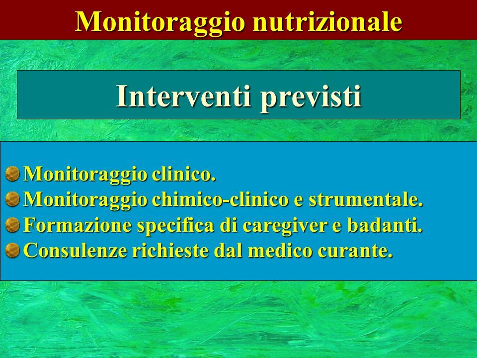 Monitoraggio nutrizionale Interventi previsti Monitoraggio clinico. Monitoraggio chimico-clinico e strumentale. Formazione specifica di caregiver e ba