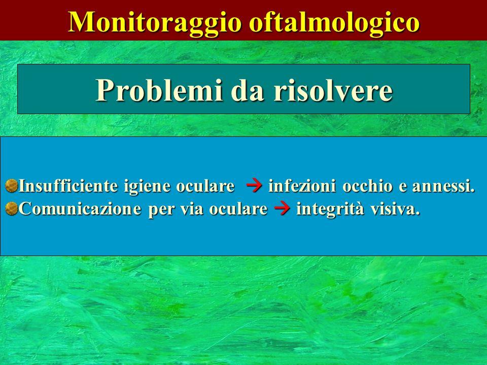 Monitoraggio oftalmologico Problemi da risolvere Insufficiente igiene oculare infezioni occhio e annessi. Comunicazione per via oculare integrità visi