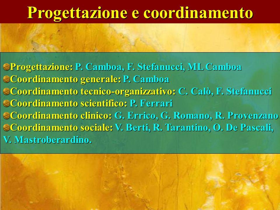Progettazione e coordinamento Progettazione: P. Camboa, F. Stefanucci, ML Camboa Coordinamento generale: P. Camboa Coordinamento tecnico-organizzativo
