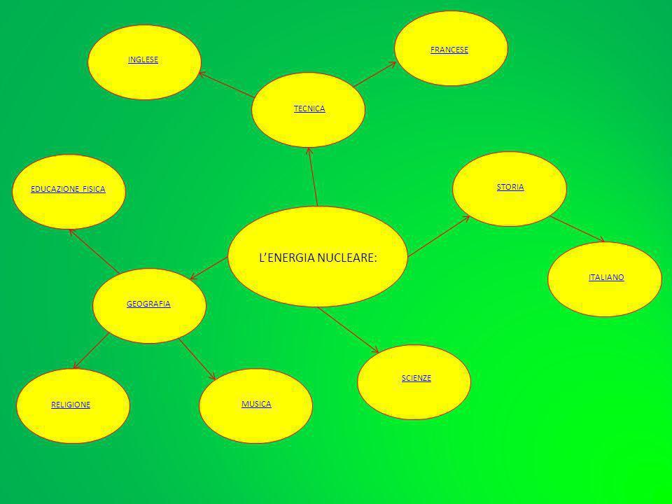 Con il termine scala si intende una serie di note disposte in ordine progressivo rispetto alla loro altezza (solitamente del grave allacuto) nei limiti di unottava.