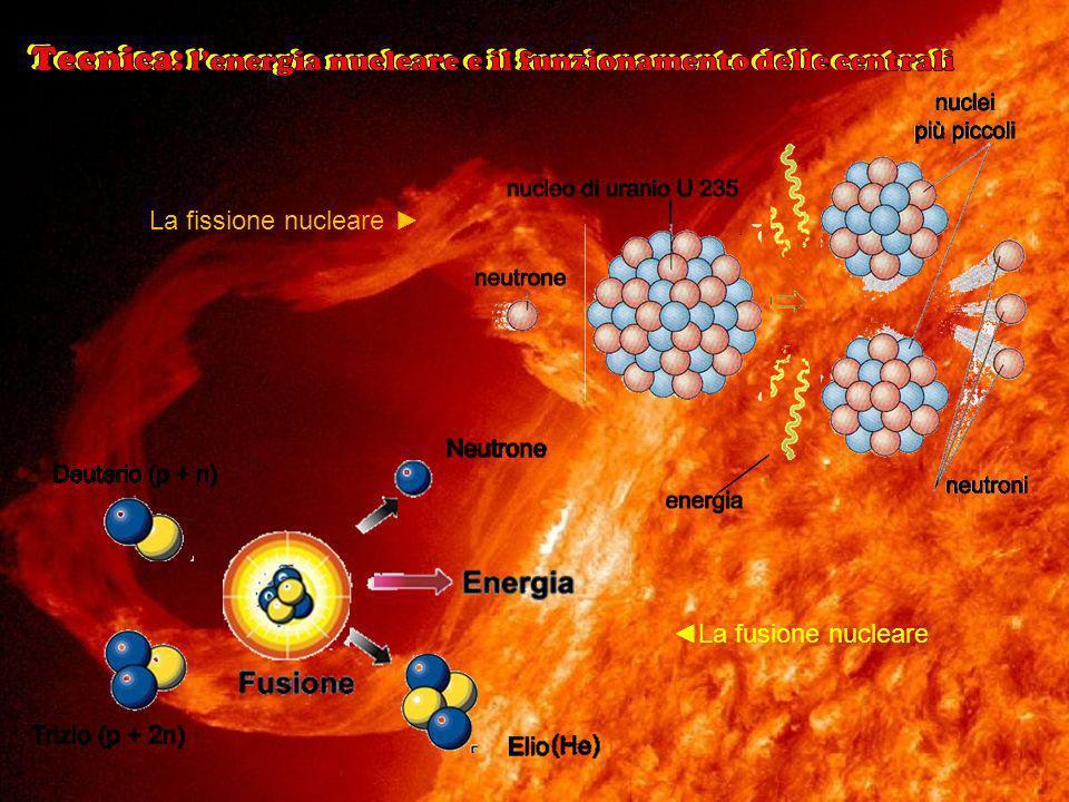 La fissione nucleare La fusione nucleare