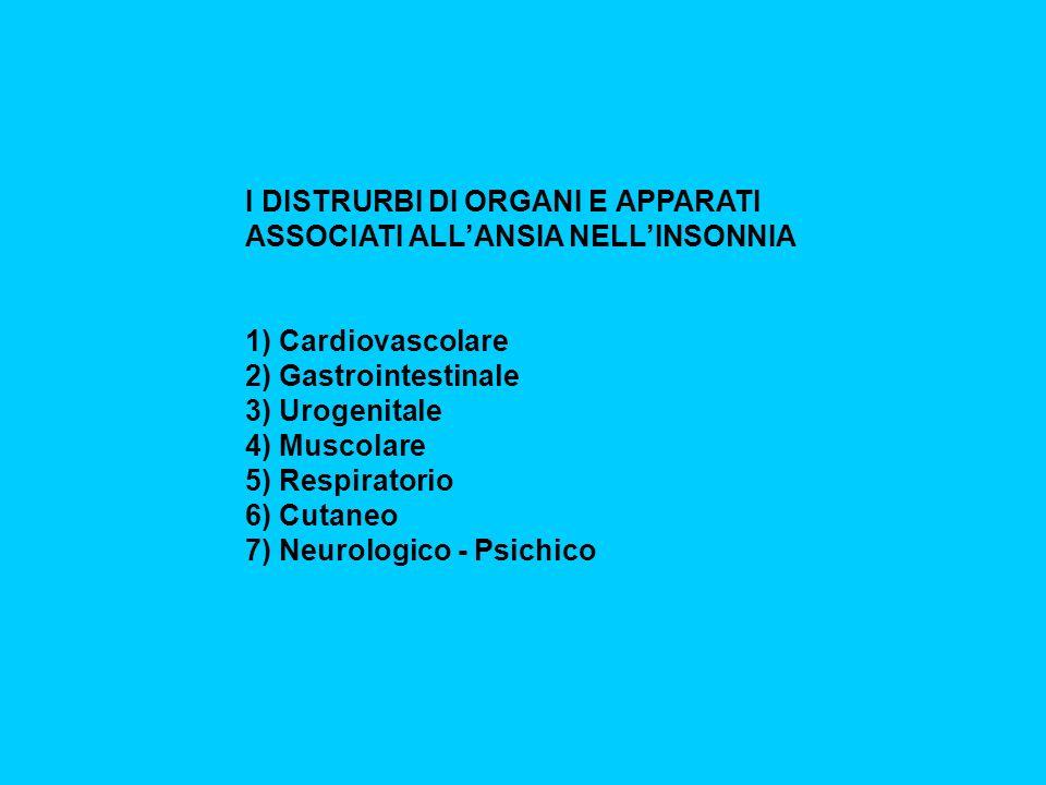 I DISTRURBI DI ORGANI E APPARATI ASSOCIATI ALLANSIA NELLINSONNIA 1) Cardiovascolare 2) Gastrointestinale 3) Urogenitale 4) Muscolare 5) Respiratorio 6) Cutaneo 7) Neurologico - Psichico