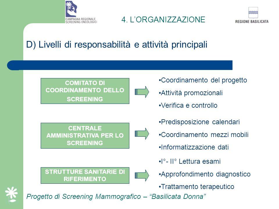 Progetto di Screening Mammografico – Basilicata Donna C) Le fasi principali dello screening Appuntamento per approfondimento Comunicazione sociologa P