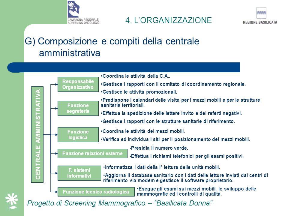 Progetto di Screening Mammografico – Basilicata Donna F) Struttura della Centrale amministrativa Segreteria ACQUISTI E LOGISTICA RELAZIONI ESTERNE RES