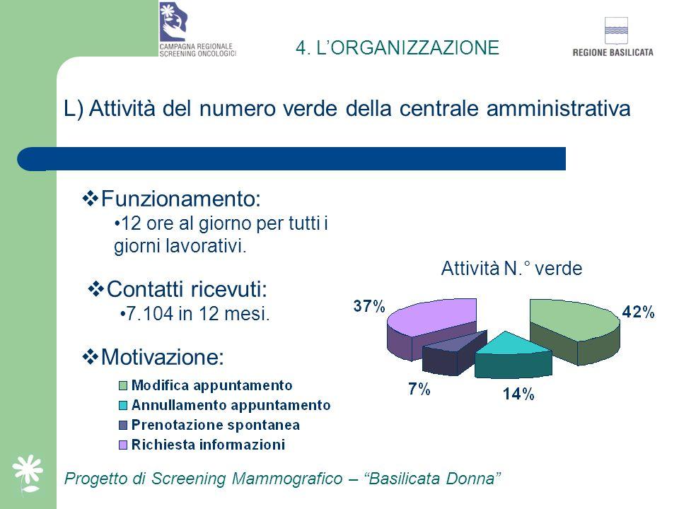 I) Caratteristiche del software proprietario Consente la gestione della banca dati degli assistiti (corretti per circa il 50 % rispetto ai dati delle
