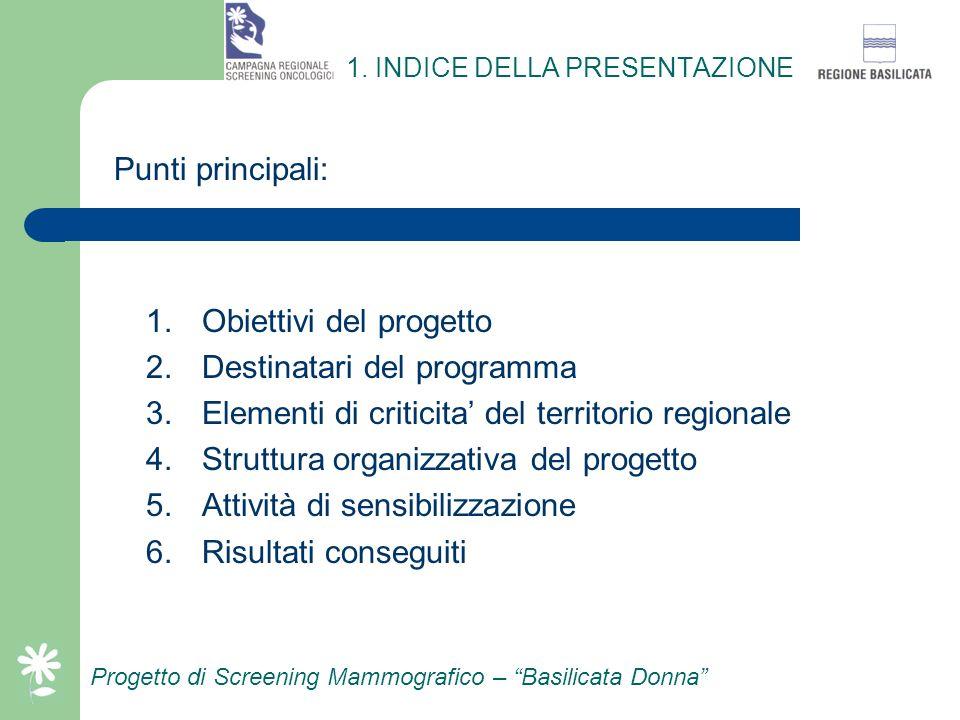 PROGETTO DI SCREENING MAMMOGRAFICO BASILICATA DONNA Relatore: Dr. Vincenzo Barile - Ospedale San Carlo - Potenza