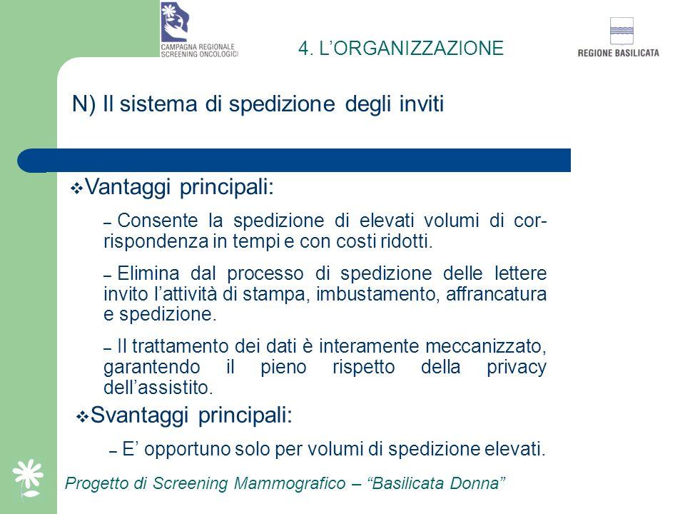 M) Il sistema di spedizione degli inviti Progetto di Screening Mammografico – Basilicata Donna 4. LORGANIZZAZIONE Funzionamento: – Creazione del calen