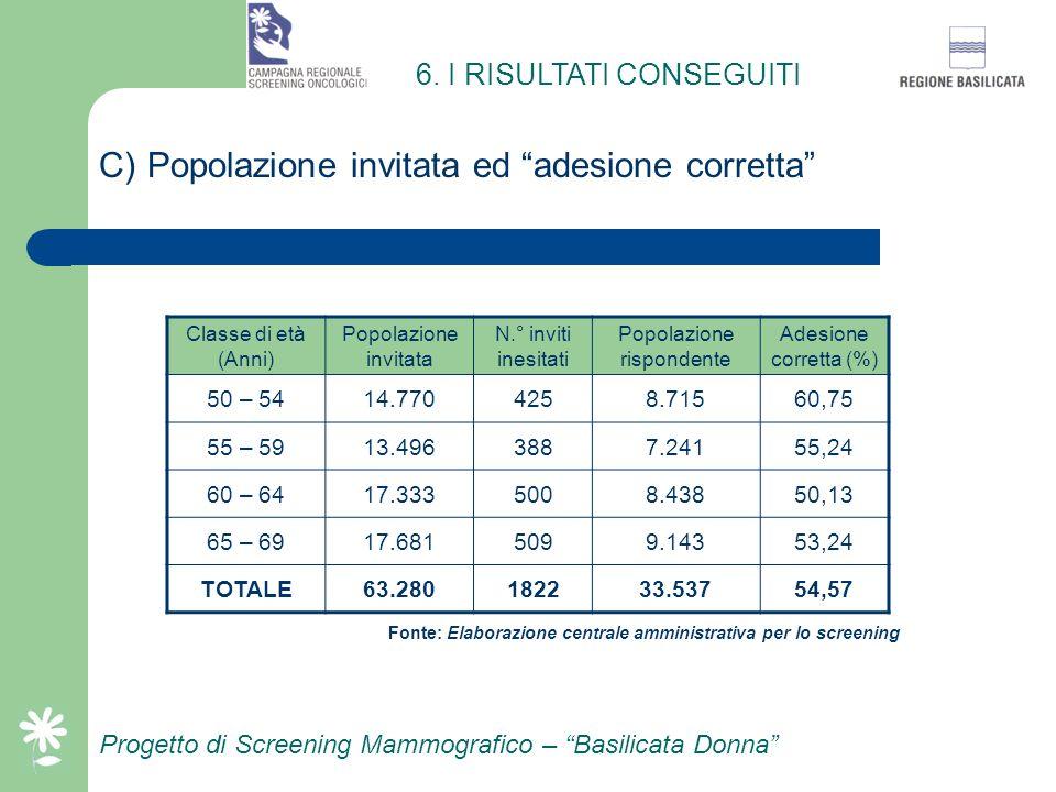 Progetto di Screening Mammografico – Basilicata Donna 6. I RISULTATI CONSEGUITI Classe di età (Anni) Popolazione invitata I° volta N.° aderenti Adesio