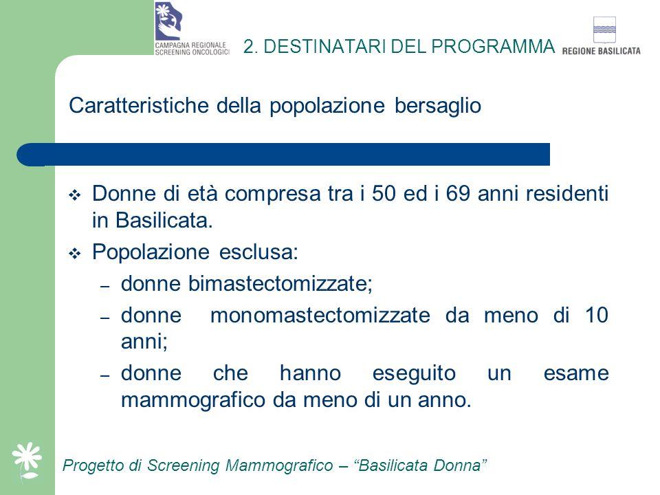 1. OBIETTIVI DEL PROGETTO Riduzione della mortalità per il carcinoma della mammella in percentuale superiore al 30%. Tasso medio di partecipazione al