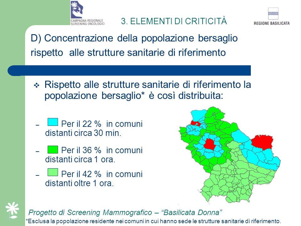 C) Principali strutture sanitarie territoriali Progetto di Screening Mammografico – Basilicata Donna 3. ELEMENTI DI CRITICITÀ C.R.O.B. di Rionero in V