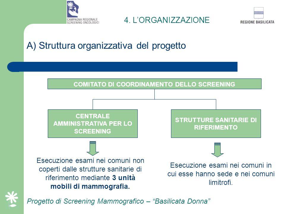 3. ELEMENTI DI CRITICITÀ Progetto di Screening Mammografico – Basilicata Donna D) Concentrazione della popolazione bersaglio rispetto alle strutture s