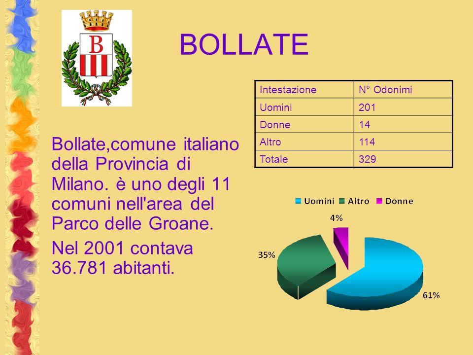 BOLLATE Bollate,comune italiano della Provincia di Milano. è uno degli 11 comuni nell'area del Parco delle Groane. Nel 2001 contava 36.781 abitanti. I
