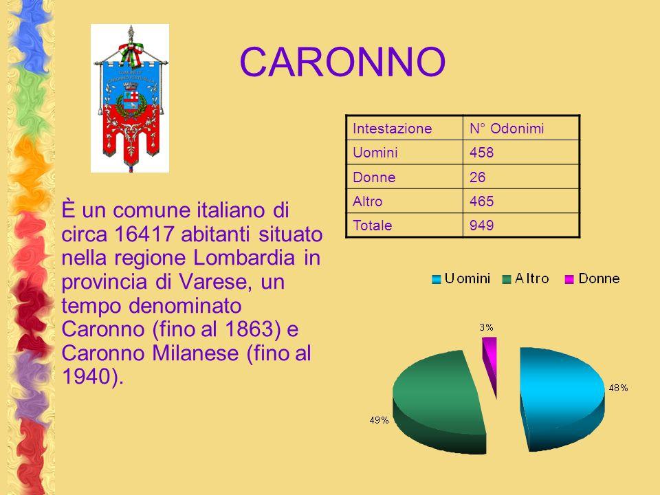 CARONNO È un comune italiano di circa 16417 abitanti situato nella regione Lombardia in provincia di Varese, un tempo denominato Caronno (fino al 1863) e Caronno Milanese (fino al 1940).