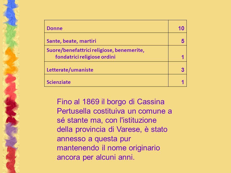 Donne 10 Sante, beate, martiri 5 Suore/benefattrici religiose, benemerite, fondatrici religiose ordini 1 Letterate/umaniste 3 Scienziate 1 Fino al 186