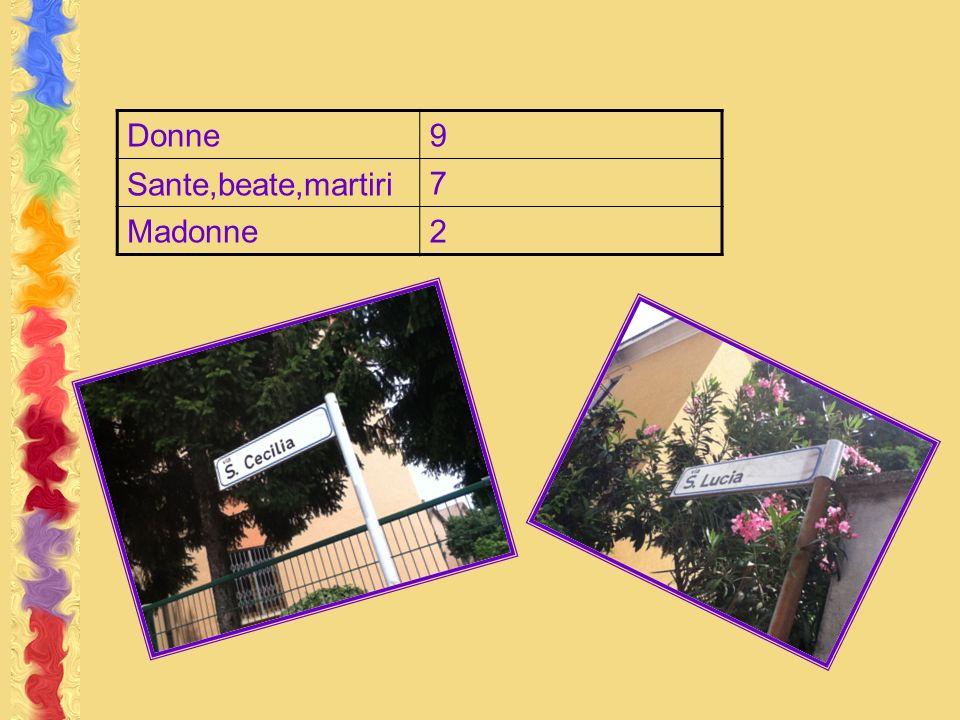 Donne9 Sante,beate,martiri7 Madonne2