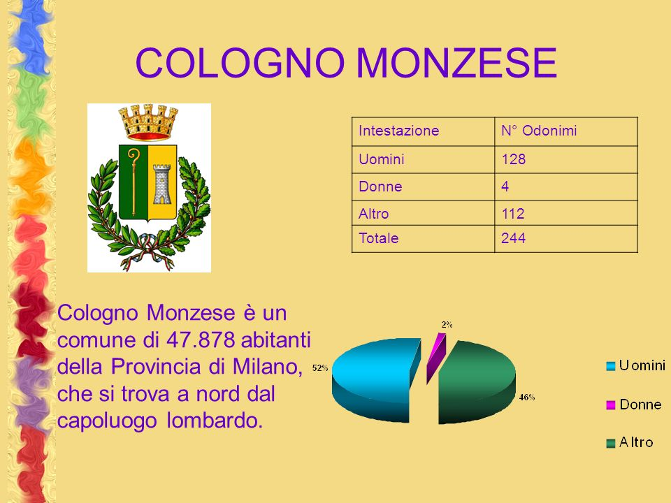 COLOGNO MONZESE Cologno Monzese è un comune di 47.878 abitanti della Provincia di Milano, che si trova a nord dal capoluogo lombardo. IntestazioneN° O