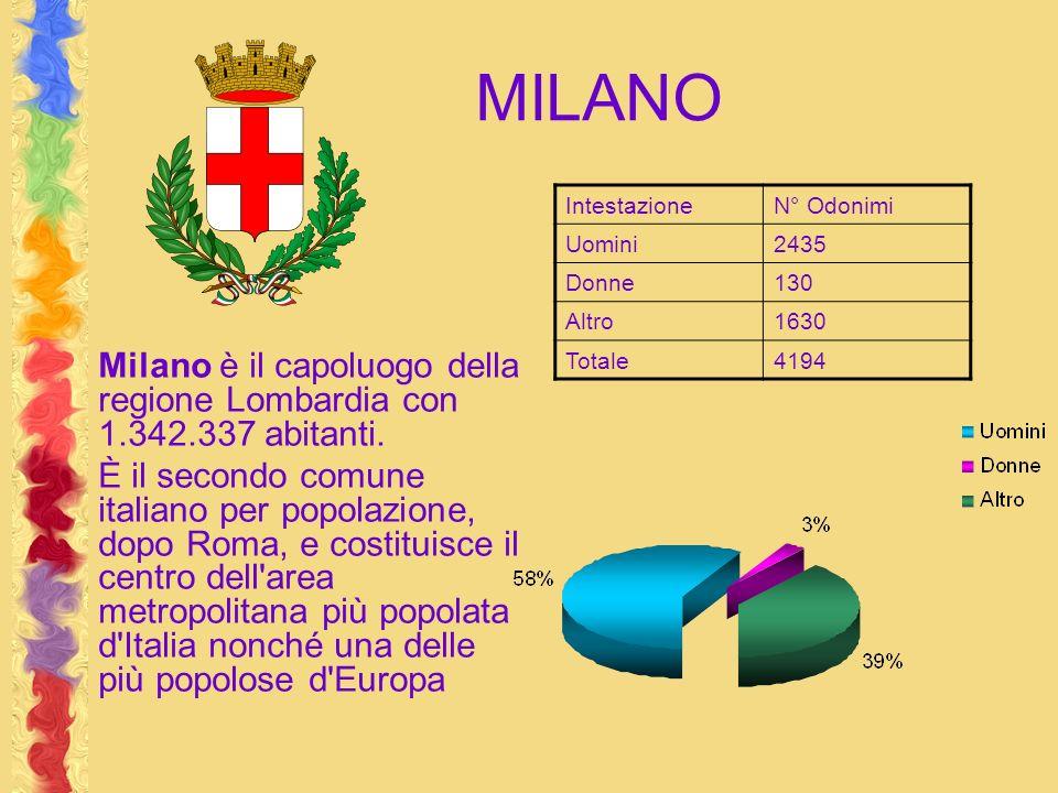 MILANO Milano è il capoluogo della regione Lombardia con 1.342.337 abitanti. È il secondo comune italiano per popolazione, dopo Roma, e costituisce il
