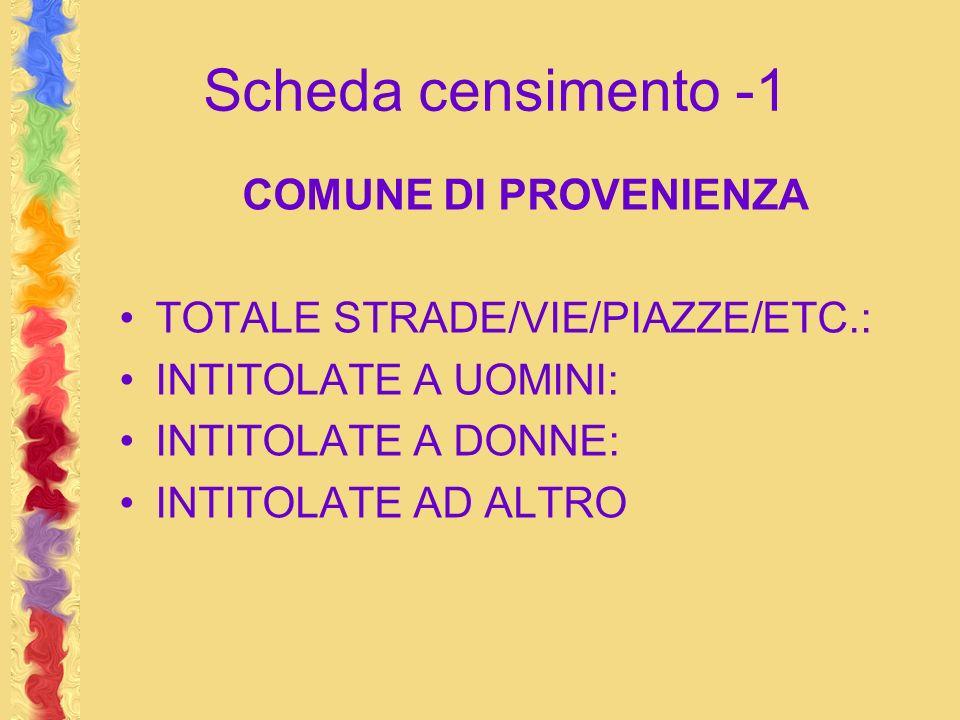 Scheda censimento -1 COMUNE DI PROVENIENZA TOTALE STRADE/VIE/PIAZZE/ETC.: INTITOLATE A UOMINI: INTITOLATE A DONNE: INTITOLATE AD ALTRO