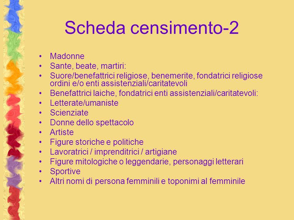 Scheda censimento-2 Madonne Sante, beate, martiri: Suore/benefattrici religiose, benemerite, fondatrici religiose ordini e/o enti assistenziali/carita